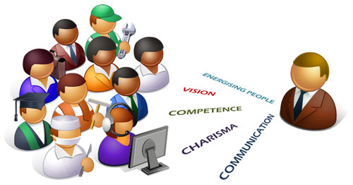 discuss how manager can best motivate their employees to succeed Motivate staff to continue developing their skills discuss what employees learned in classes and support the style (with manager, peers, customers.